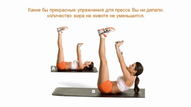Упражнение На Нижний Пресс Бесплатно